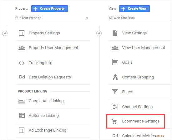 Paramètres de commerce électronique de Google Analytics